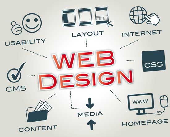 Web Design: A Brief Introduction
